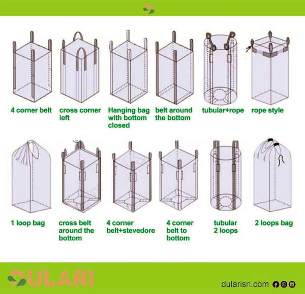 Dulari loop pack Packaging industrial